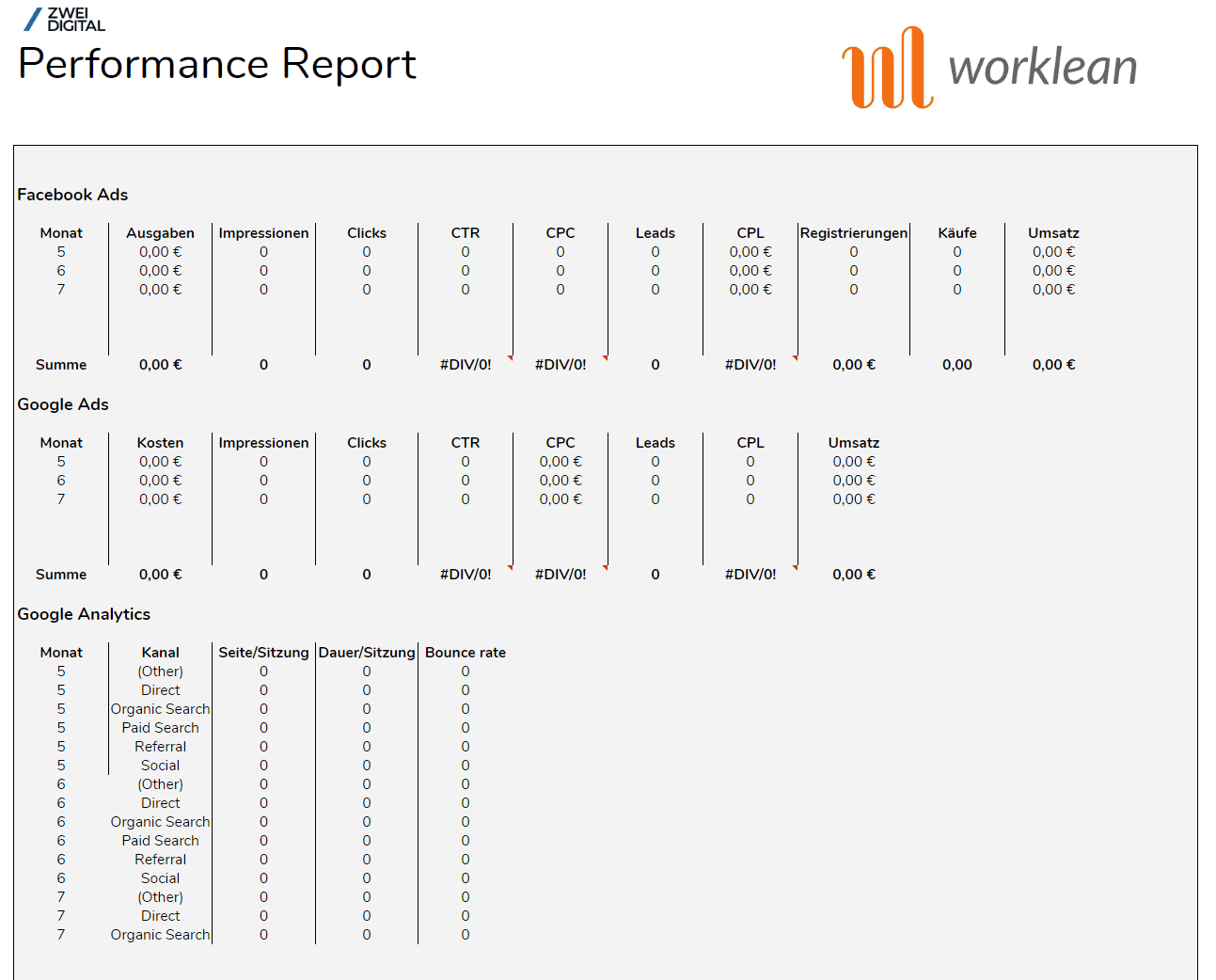 Performance Reporting Worklean
