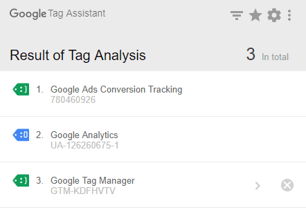 Tracking der Kampagne