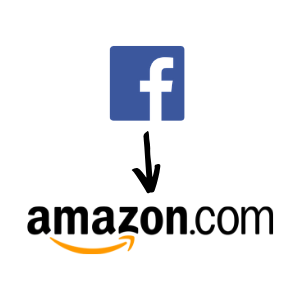 Facebook Ads und Amazon