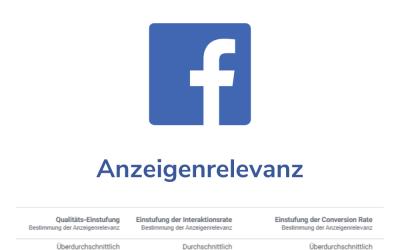 Facebook Anzeigenrelevanz