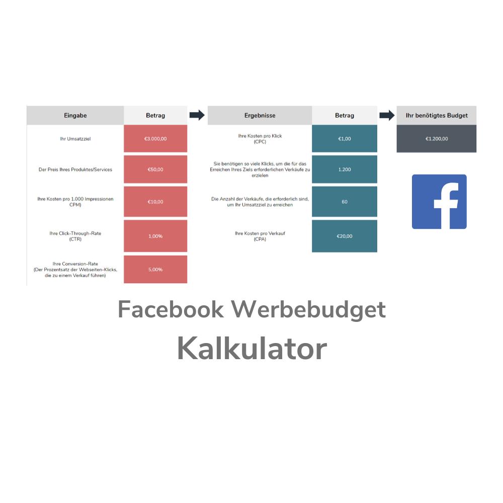 Facebook Kosten