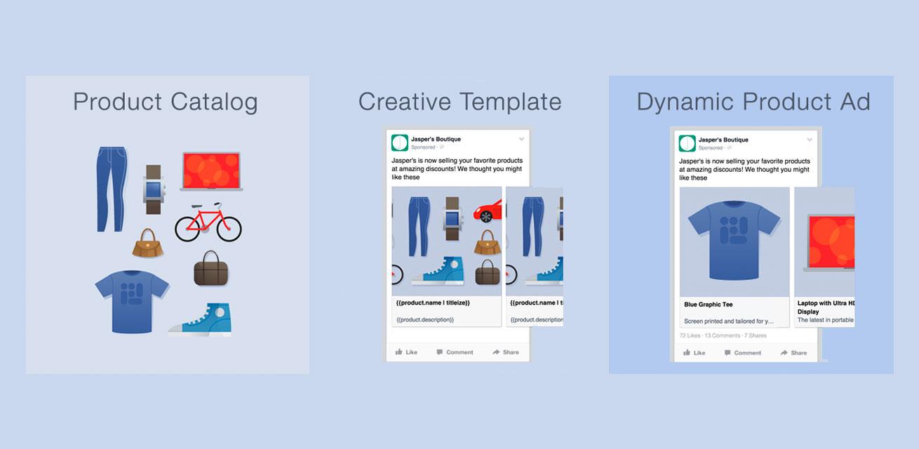 Gastartikel: Facebook Produktkatalog optimieren
