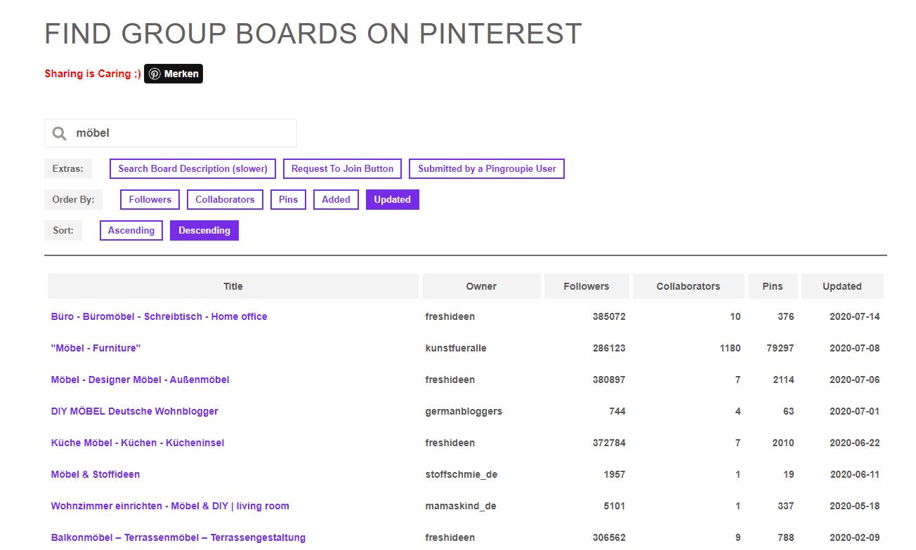 pinterest reichweite gruppenboards