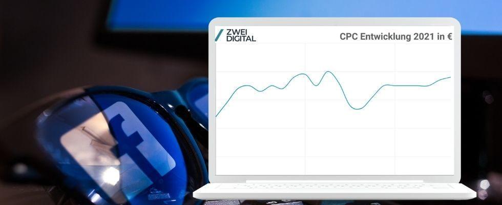 CPC und CPM So hoch waren die Werbekosten auf Facebook im ersten Halbjahr 2021